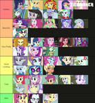 Hottest Equestria Girls Tier Rankings