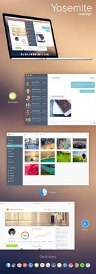 OSX Yosemite redesign concept