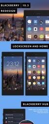 Blackberry 10.3 Redesign Concept by altavizta