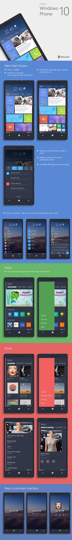 Windows Phone 10 Concept by altavizta