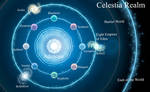 The Celestia Realm