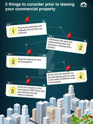 Infographic - Commercial Real Estate Property