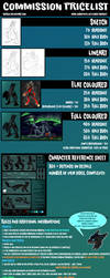 Commission pricelist by Theerya
