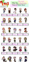 What My Little Sister Thinks of Hetalia Meme by AnnoyerOfDoitsu