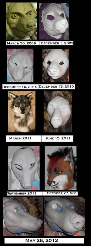 Canine/vulpine timeline