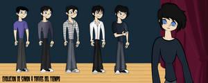Evolucion De Simon