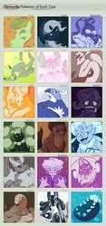 Favourite Pokemon of Each Type (DDJAN01-18) by Thalateya