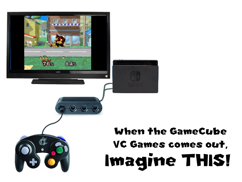 If Switch has GameCube Adapter by MamonStar761
