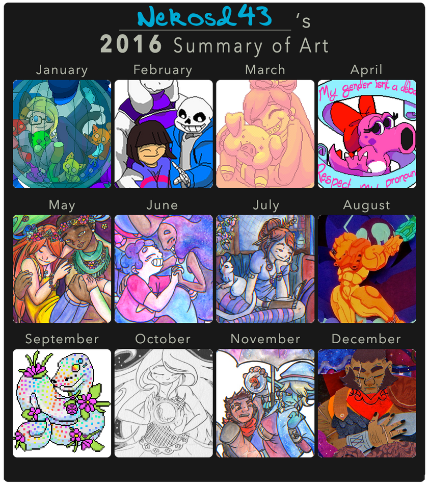 Year In Review: 2016 by Neko-daewen