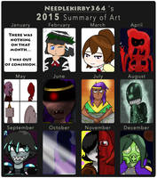 Best 2015 Arts by JelliPuddi