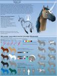 Nagian breeds - Malacos by WoC-Brissinge