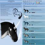 Nagian breeds - Baltirs by WoC-Brissinge