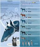 Nagian breeds - Carcharos by WoC-Brissinge