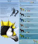 Nagian breeds - Percifors by WoC-Brissinge
