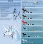 Nagian breeds - Lophiifos by WoC-Brissinge