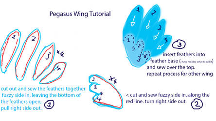 Pegasus Wing Tutorial and pattern by Cinnamon-scroll
