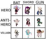 Ota Gaia Adopts Chart Batch #2 {OPEN} by faeryhond