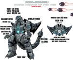 Robo-Gormaru: Cosmic Horror of the Void