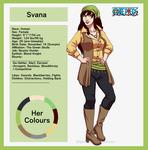 (OP) Svana's Profile