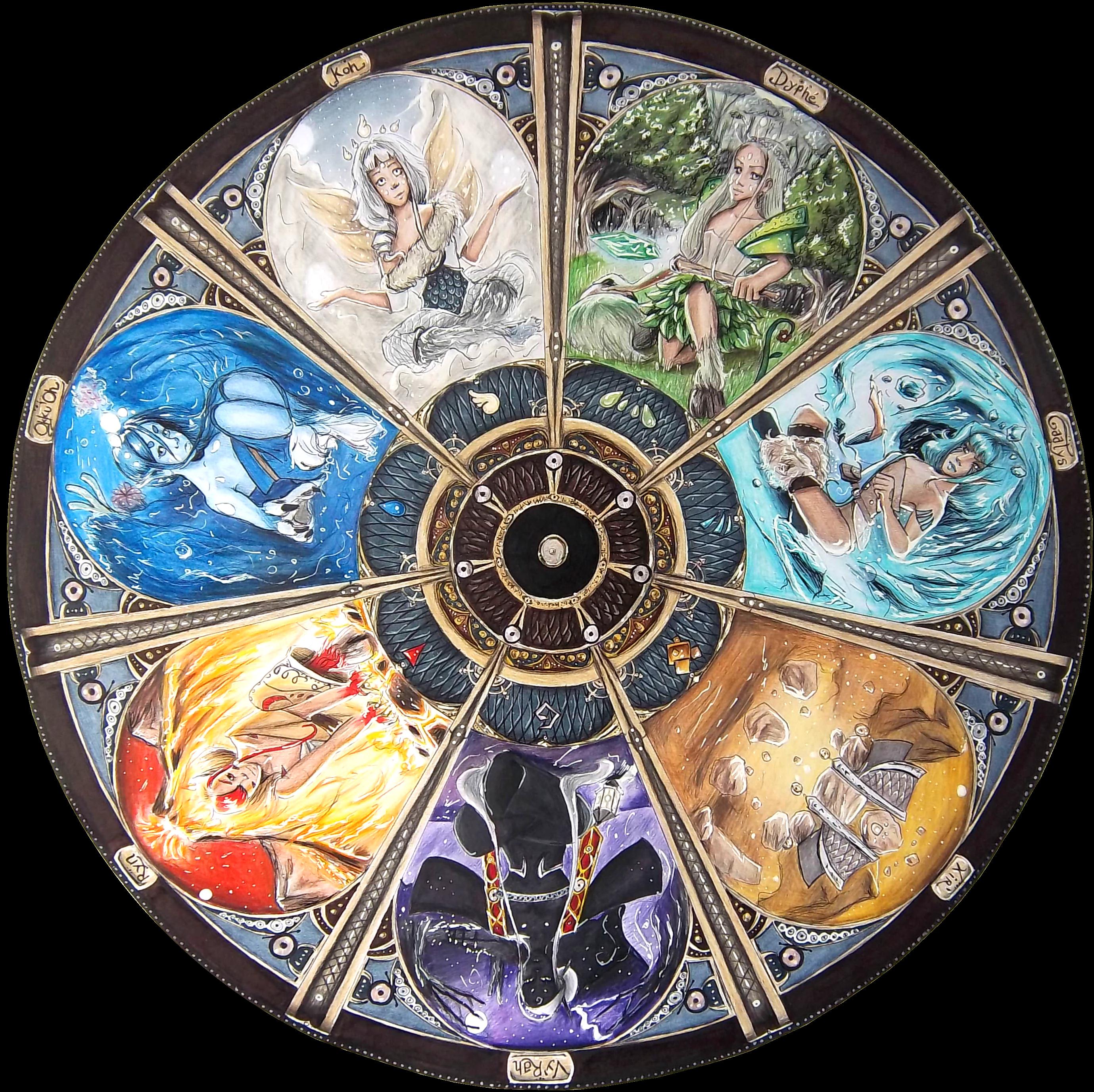 = The Seven Gods = by Sevenlole
