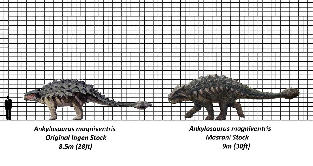 Jurassic Park Ankylosaurus Size Chart by brenton522 on ...