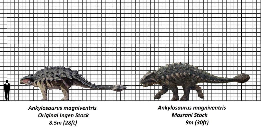 Jurassic Park Ankylosaurus Size Chart By Brenton522 On Deviantart