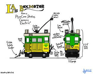 Los Angeles Railway Box Motor Concept by omega-steam