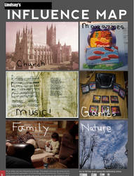 My personal Influence map by Lindsl