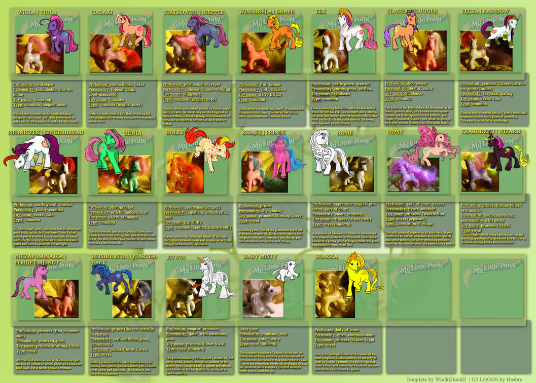 The main ponies - character reference (complete) by WielkiDuchII