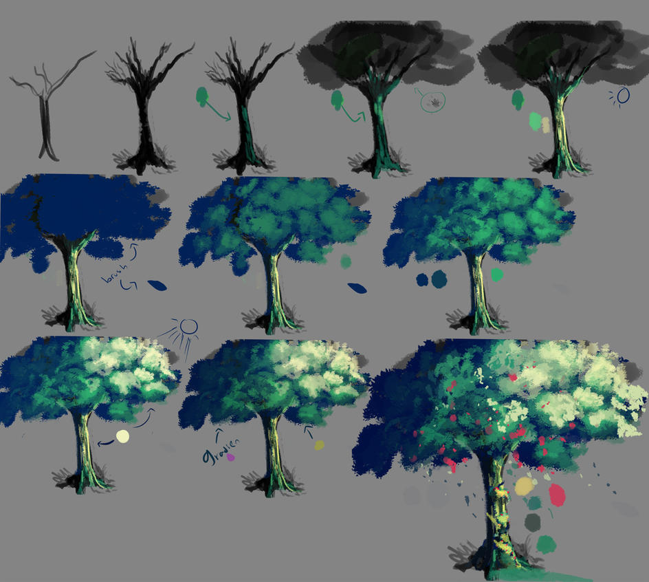 Tutorial How  I make the tree by Caphricorn