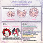 Wallflora (CS) Rarity and Trait sheet by BabyPippo