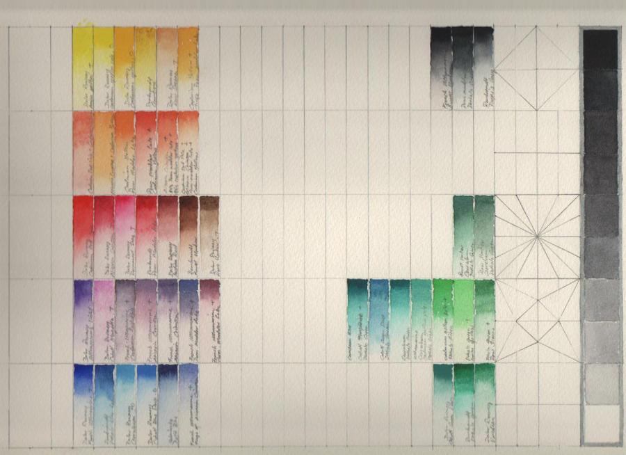 personal watercolor chart by devilscub on deviantart