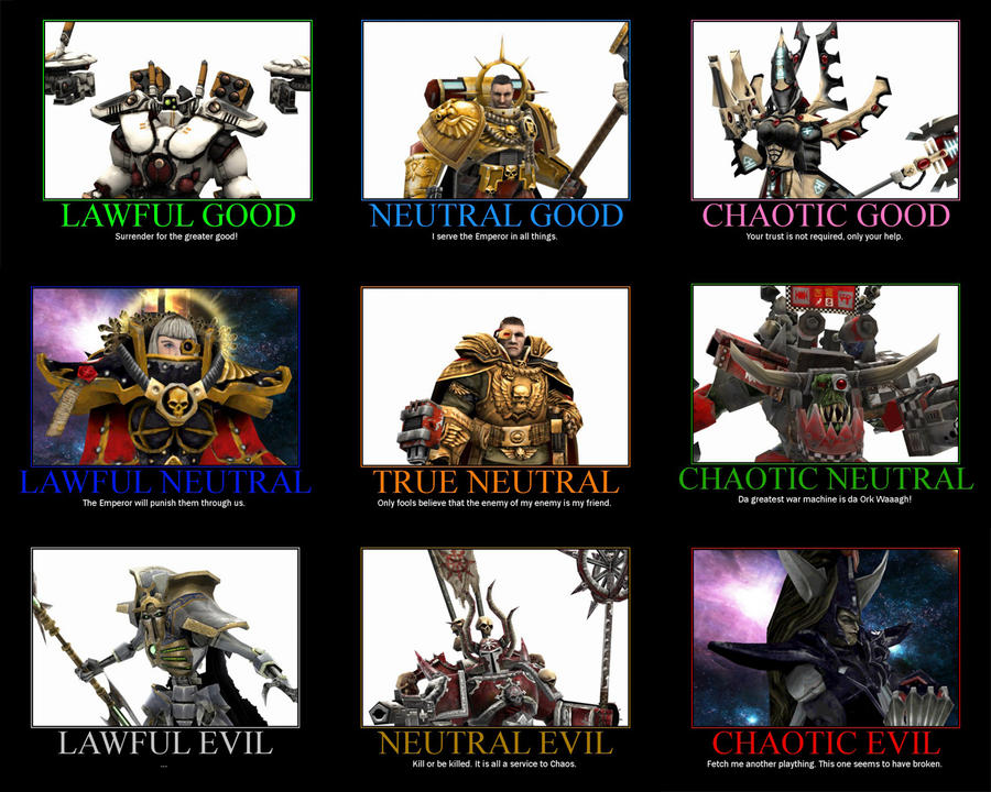Warhammer 40k Alignment Chart by Sputnik127