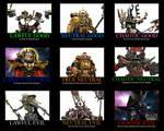 Warhammer 40k Alignment Chart