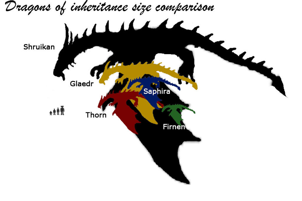 eragon all dragons - photo #4