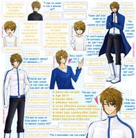 Ren Sanada - Character Sheet by eonlegend