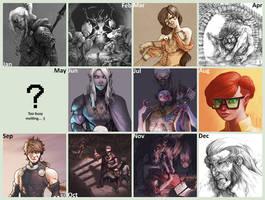 Summary 2013 by Gido