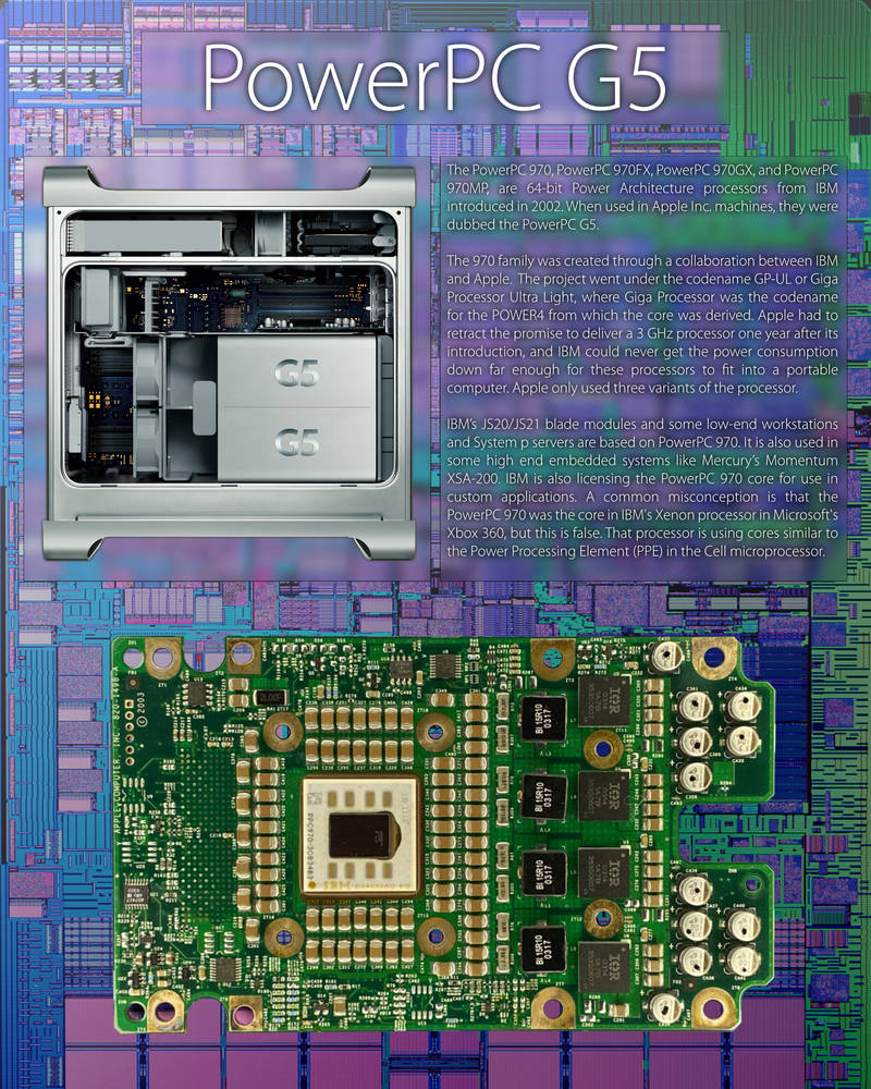 G5 Processor frame - Digital Version