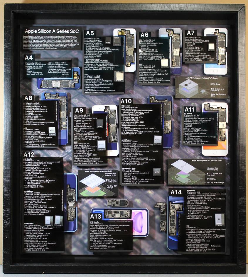 A Series CPU shadowbox