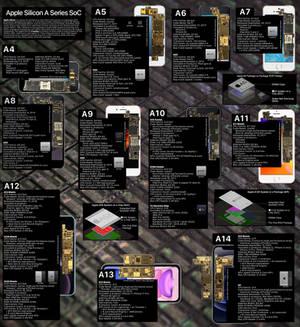 A Series CPU shadowbox - Digital