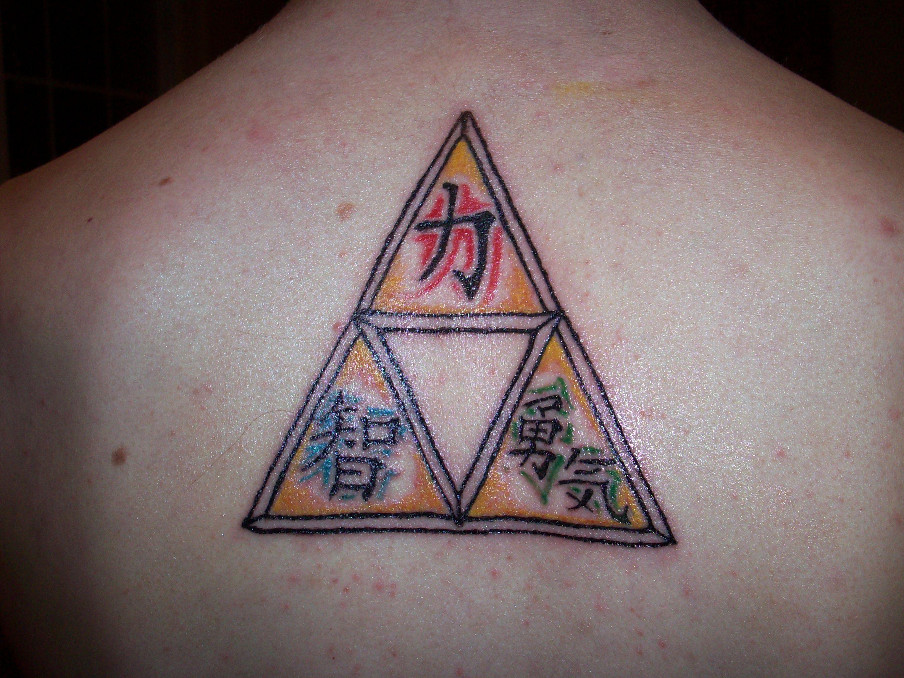 Triforce Tattoo by LooneyLink on DeviantArt