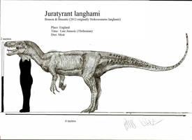 Juratyrant langhami by Teratophoneus