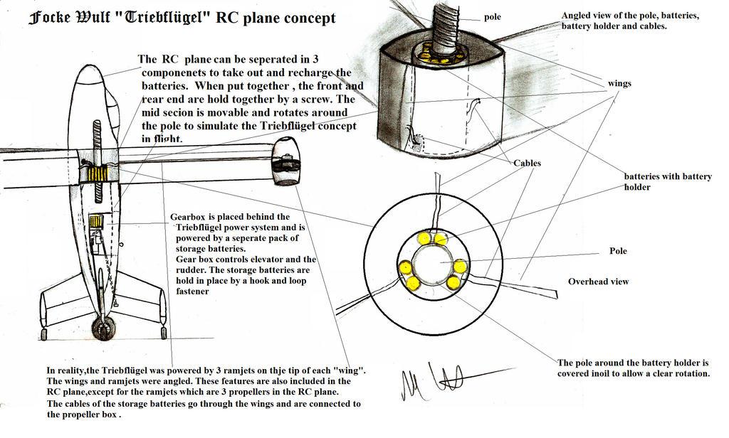 focke wulf triebflugel rc plane concept part 1 by teratophoneus on deviantart