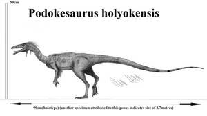 Podokesaurus holyokensis by Teratophoneus