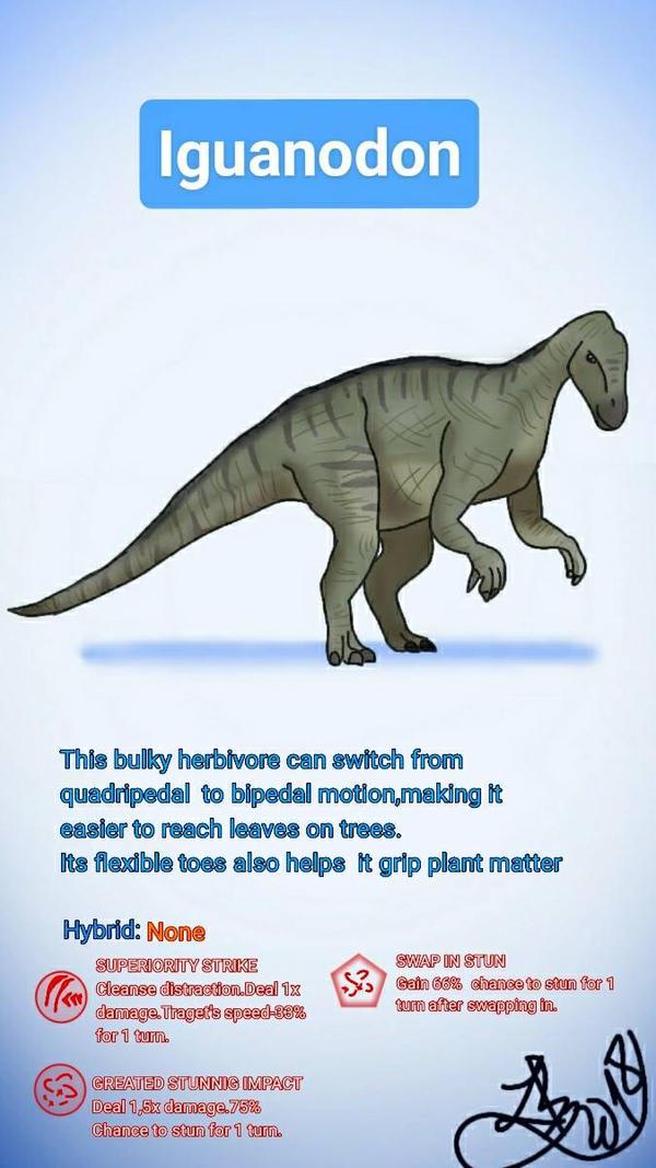 Jurassic world Alive- Iguanodon by lbartsBTBP on DeviantArt