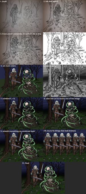 Necromancy in the forest - workflow