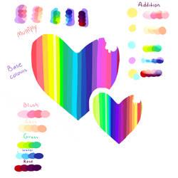 Mini Colour tutorial by Yamio