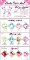 Annies species sheet