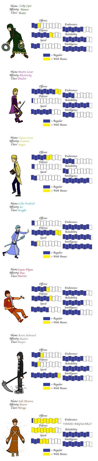 Wizards of Ethune: Stats [READ DESCRIPTION] by companioncube99