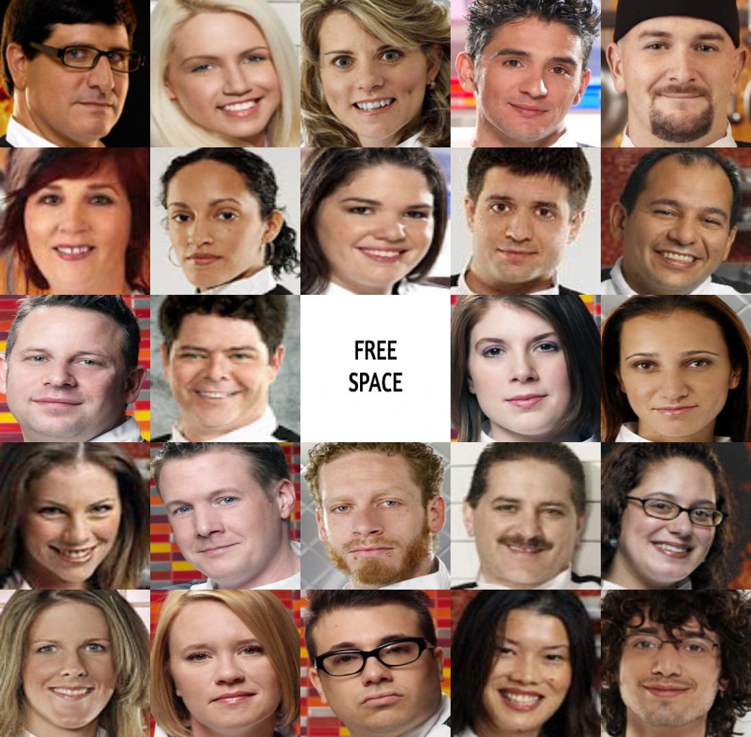 Hell S Kitchen Bingo 1 Favorite Contestant 1 By Jaredking203 On Deviantart